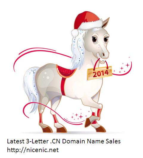 Latest 3-Letter .CN Domain Name Sales - NiceNIC.NET