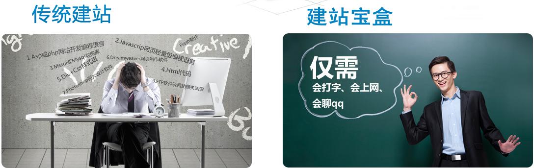 草根吧 揭秘25万企业建站获取最佳网络营销赚钱的原因  站长帮 20140331155446_15913