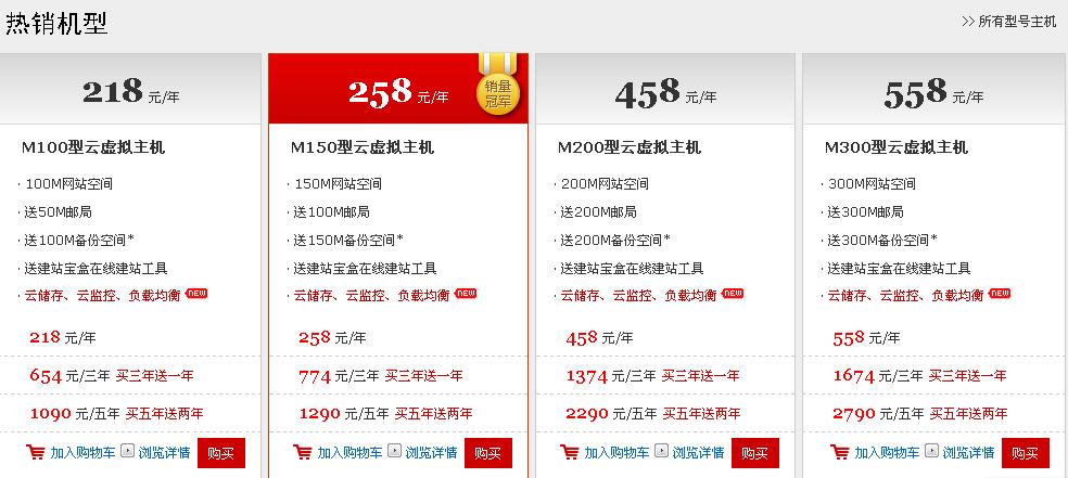 虚拟主机价格表