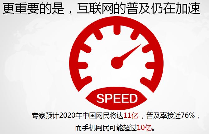 中国互联网网网民数量