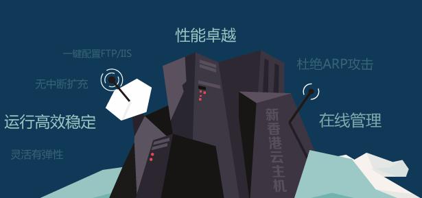 用香港主机做网站,有哪些方面的优势?