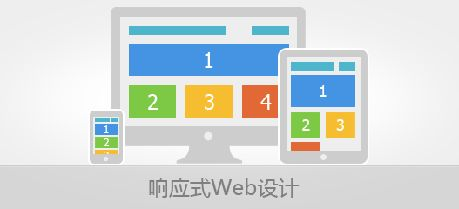 H5响应式网站,H5响应式网站模板下载,响应式自助建站系统