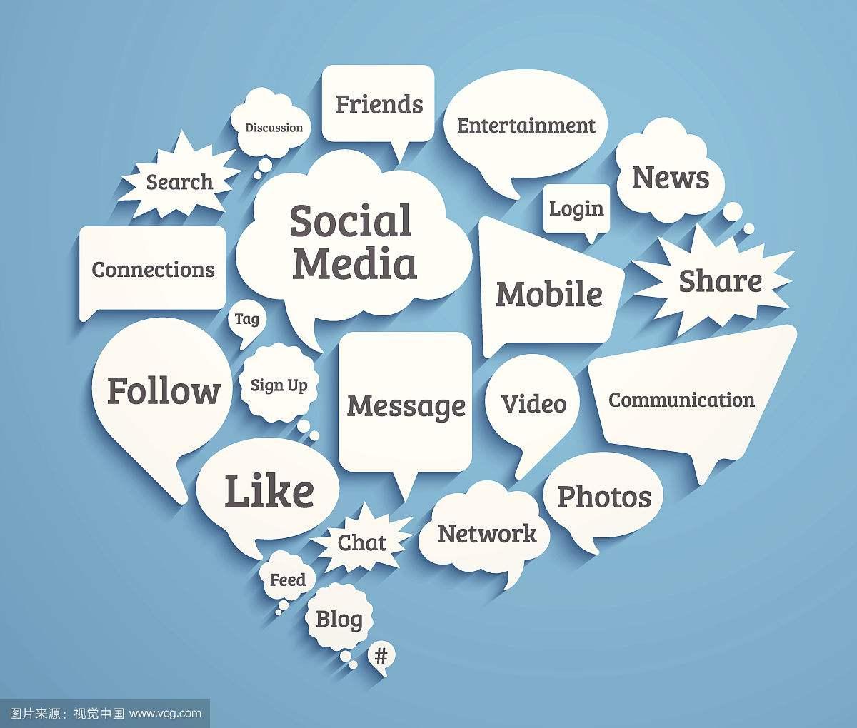 社媒营销主战场(上)——小程序
