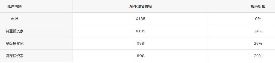 app域名查询价格