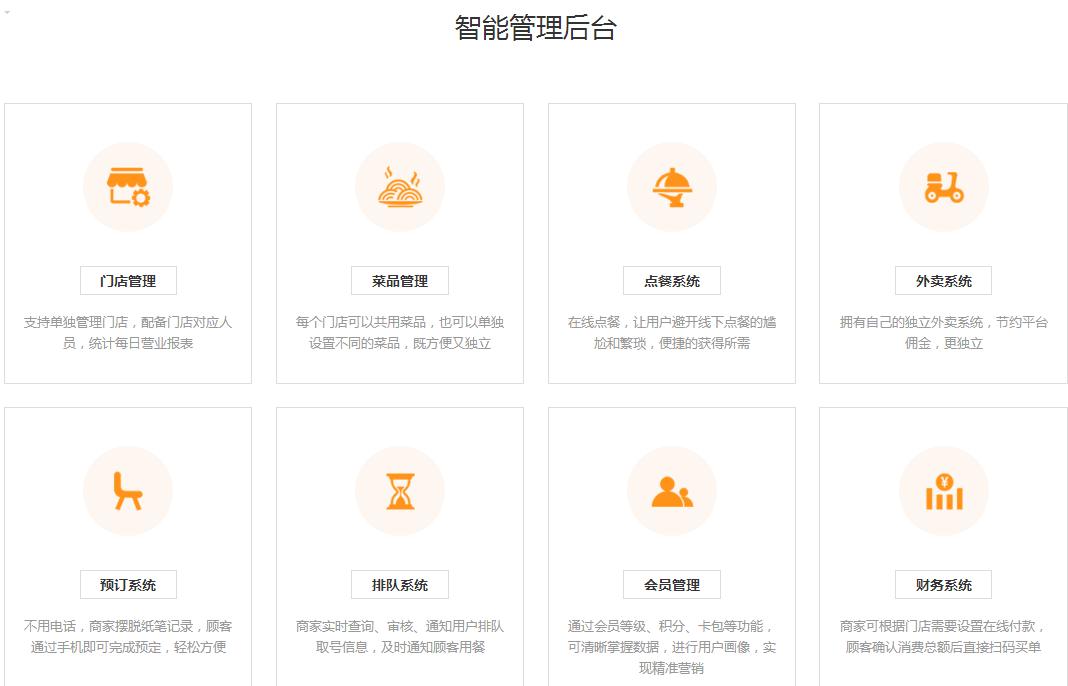 网站建设推广优化排名收录