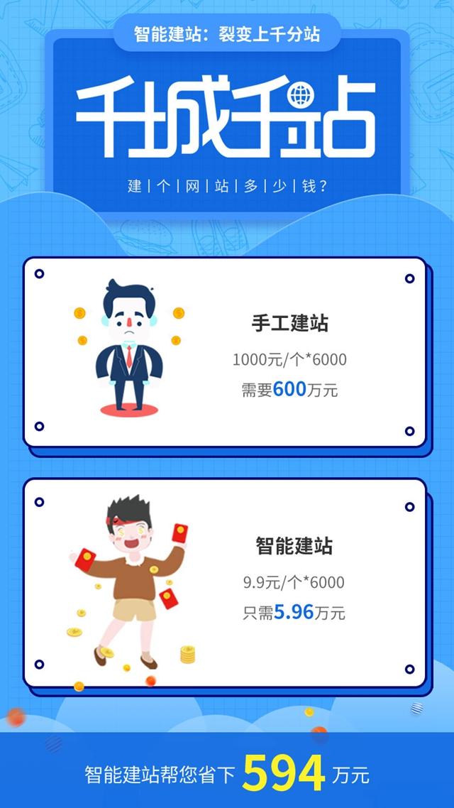 网站推广千城千站